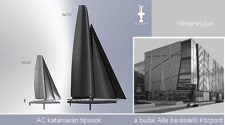 AC hajók és a budai Alle